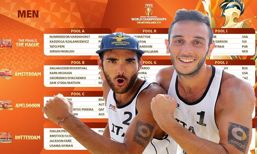 Mondiale beach volley, volano Lupo-Nicolai