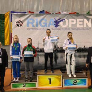 Sofia oro a Riga